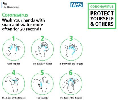 Handwash Details